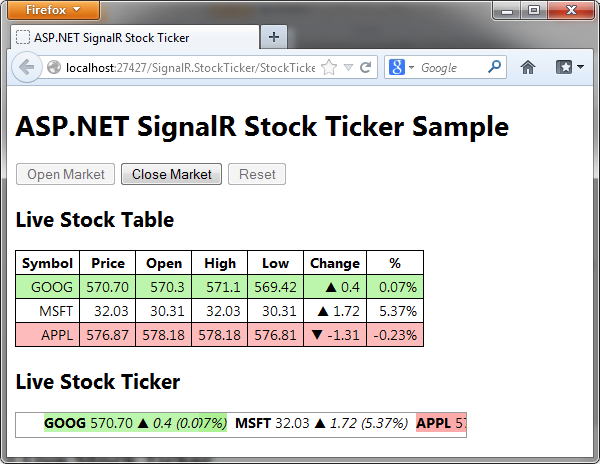 Original stock ticker example using regular HTML tables